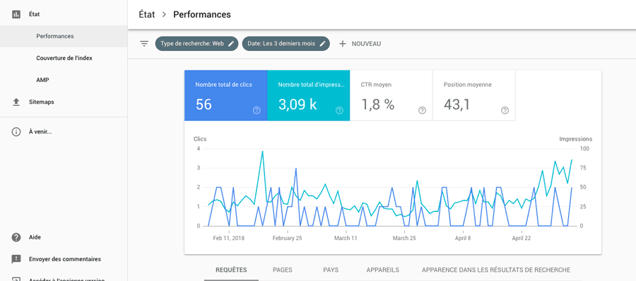 Interface de la Search Console de Google
